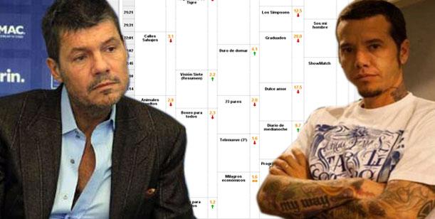 Sebastián Ortega vs Tinelli; nuevo round: Graduados gana, fíjense las planillas